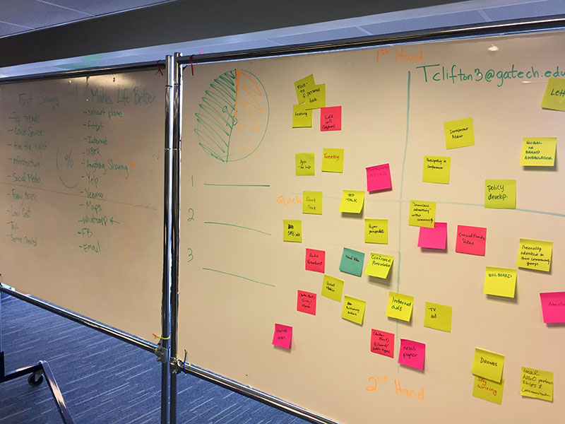 Sticky notes, sorted into four quadrants on a whiteboard, demonstrate a classification tool used by Design Bloc staff.